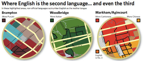 Mapping our urbanism - language - Spacing Toronto