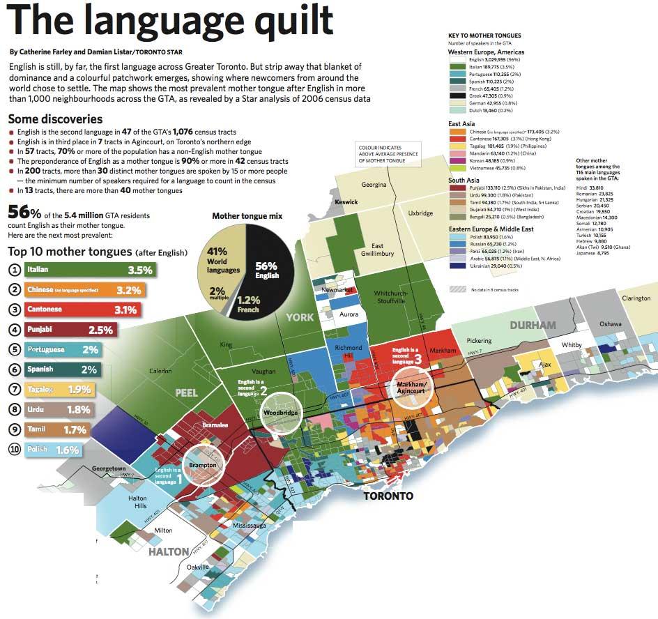 gta-language-quilt_main-e.jpg