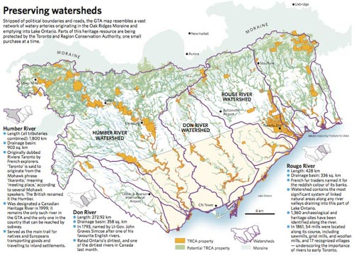 080113_watersheds-e_sm.jpg