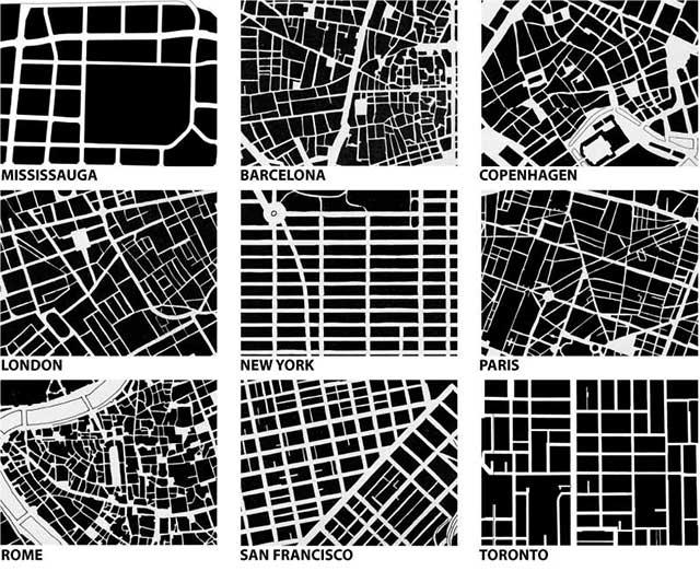 urban form comparison